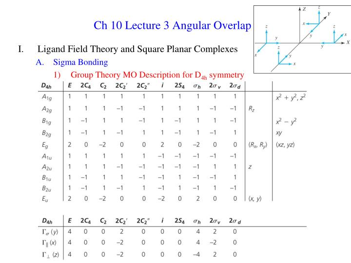 ch 10 lecture 3 angular overlap n.