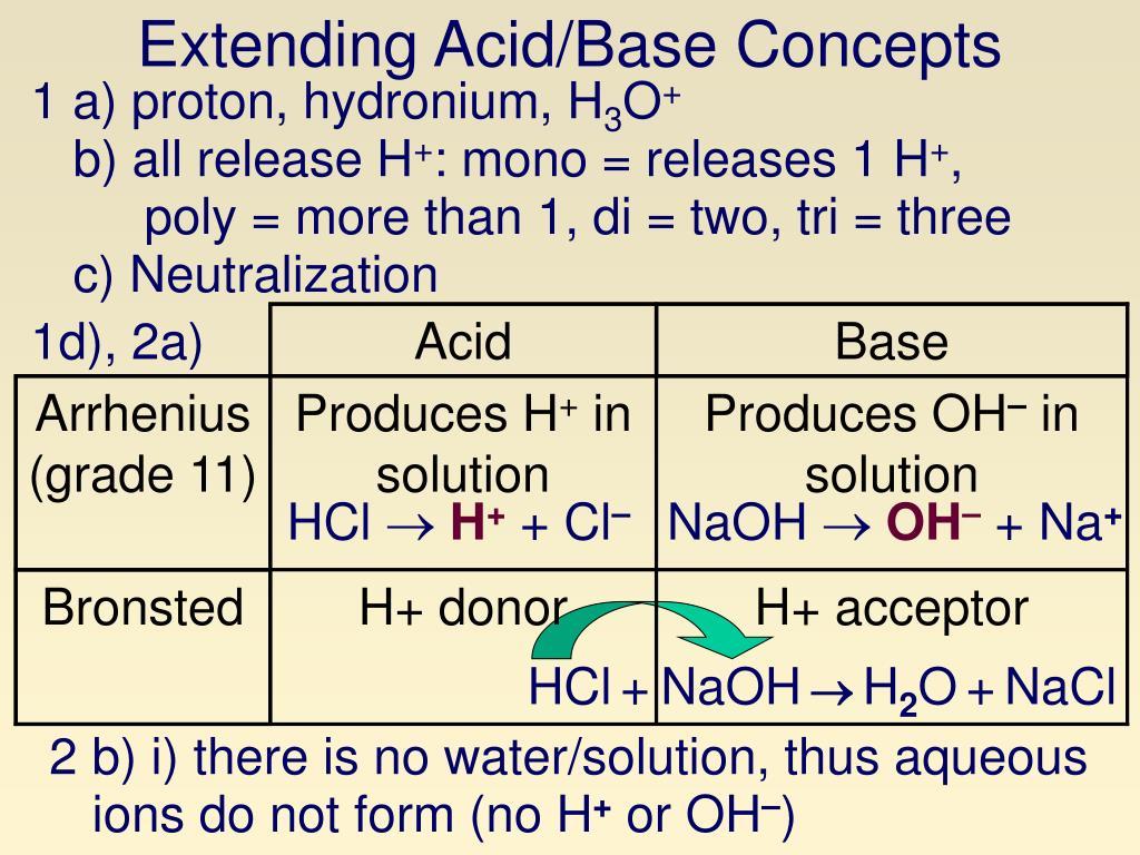 extending acid base concepts l.