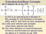 extending acid base concepts2