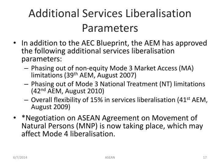 Additional Services Liberalisation Parameters