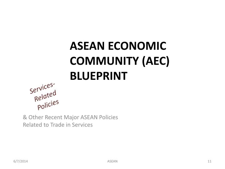 & Other Recent Major ASEAN Policies