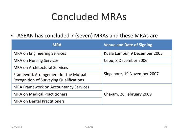 Concluded MRAs