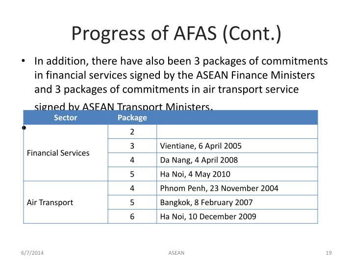 Progress of AFAS (Cont.)