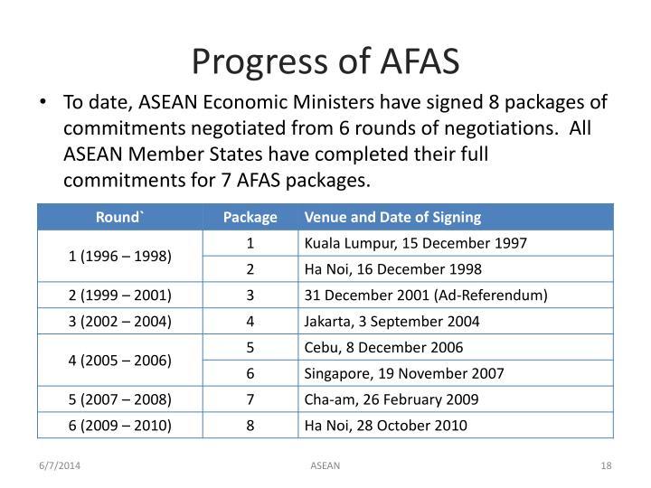 Progress of AFAS