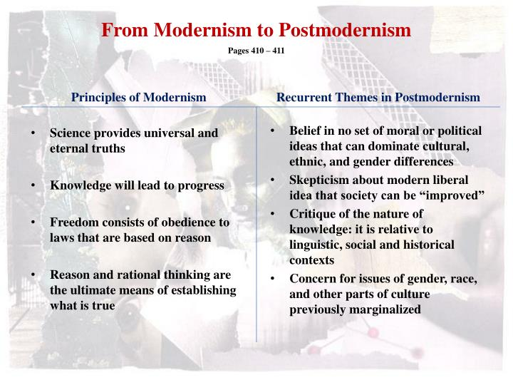 Recurrent Themes in Postmodernism