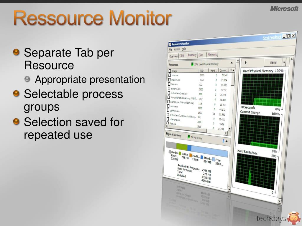 Ressource Monitor