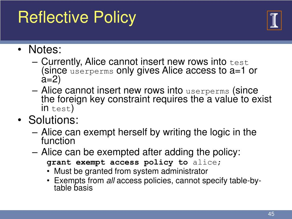 Reflective Policy