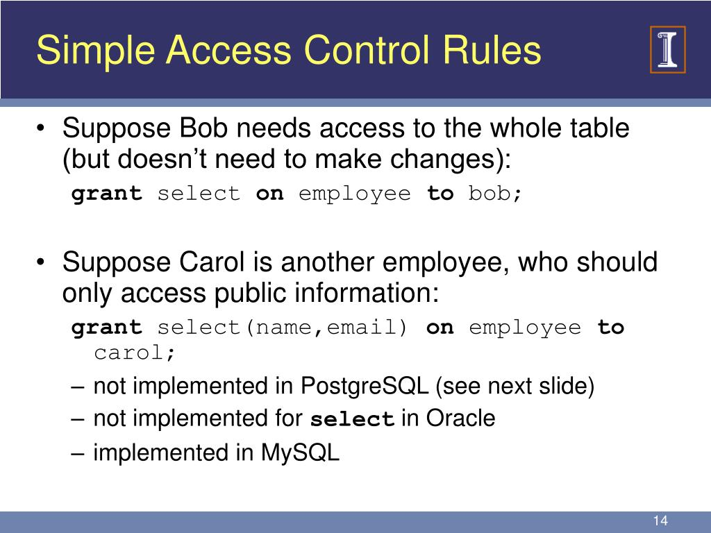 Simple Access Control Rules