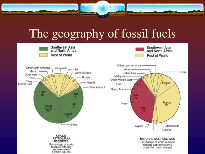 The geography of fossil fuels