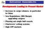 developments leading to present market