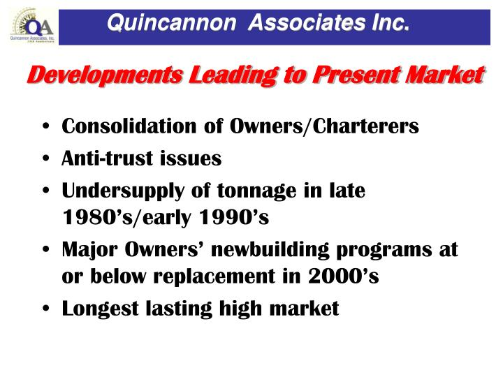 Developments Leading to Present Market