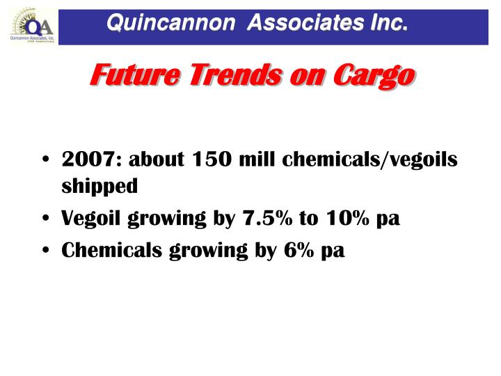 Future Trends on Cargo