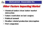 other factors impacting market