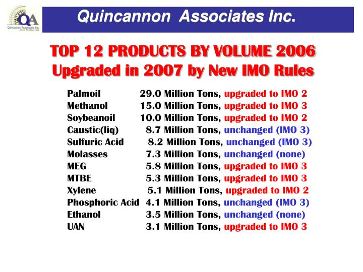 TOP 12 PRODUCTS BY VOLUME 2006