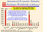 announced economic stimulus packages worldwide billions