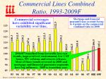 commercial lines combined ratio 1993 2009f