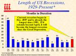 length of us recessions 1929 present