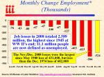 monthly change employment thousands
