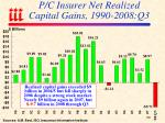 p c insurer net realized capital gains 1990 2008 q3