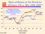 rates of return on net worth for all lines us vs wa 1998 2007