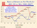 rates of return on net worth for ho us vs wa 1998 2007
