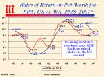 rates of return on net worth for ppa us vs wa 1998 2007