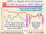 roe vs equity cost of capital us p c insurance 1991 2008 q3