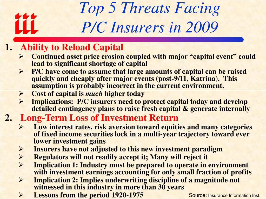Top 5 Threats Facing