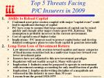 top 5 threats facing p c insurers in 2009