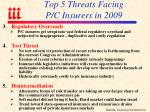 top 5 threats facing p c insurers in 200930