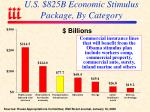 u s 825b economic stimulus package by category