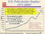 u s policyholder surplus 1975 2008