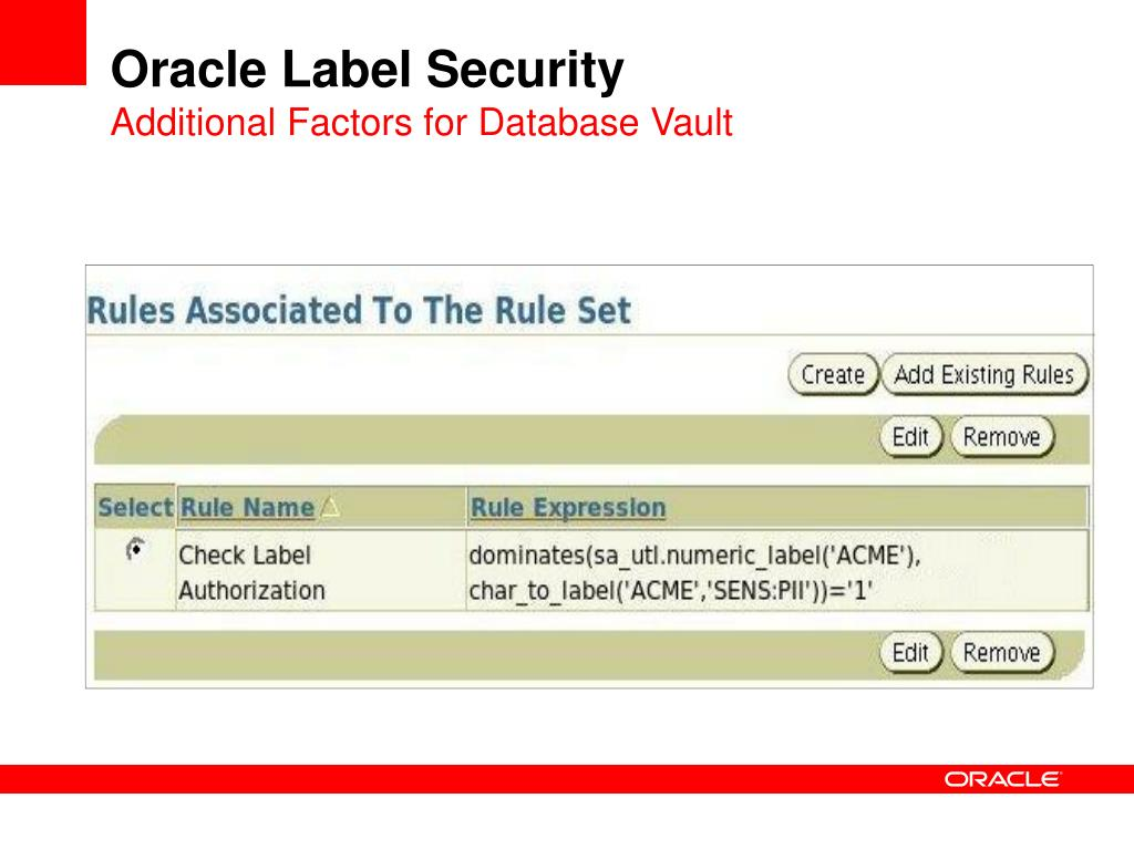 It is a graphic of Trust Oracle Label Security 11g