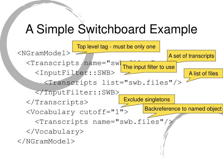 A Simple Switchboard Example