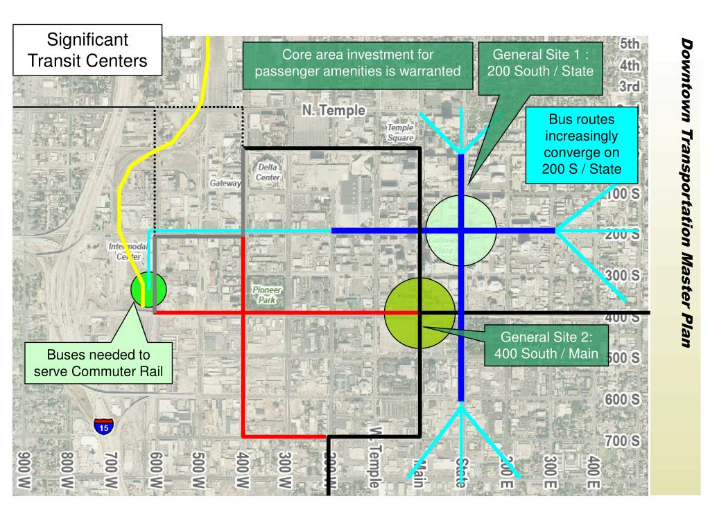 Significant Transit Centers
