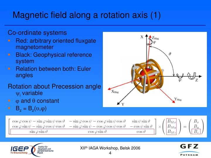 Magnetic field along a rotation axis (1)