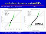 methylated features and msfps