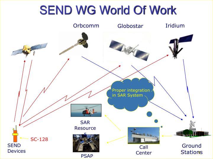 SEND WG World Of Work