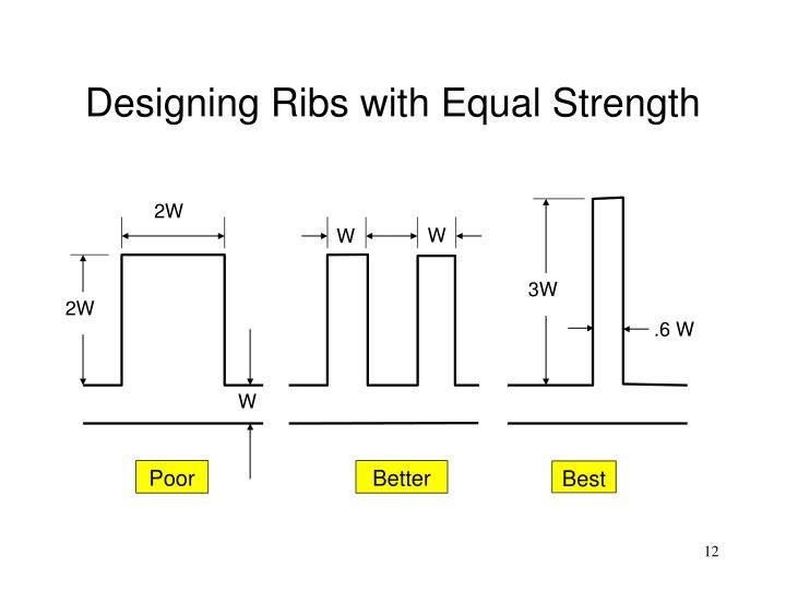 plastic injection molding douglas m bryce pdf
