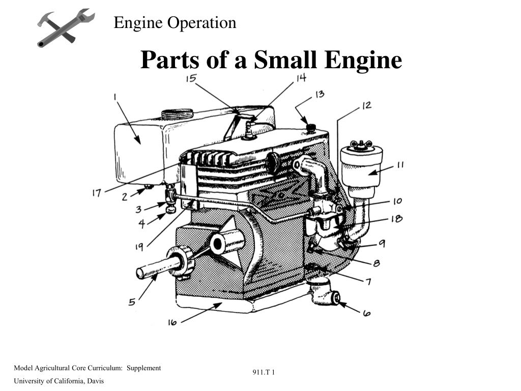 PPT - Parts of a Small Engine PowerPoint Presentation, free download -  ID:1429986SlideServe