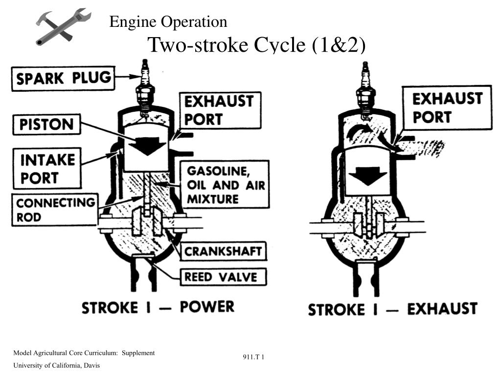 ppt - parts of a small engine powerpoint presentation
