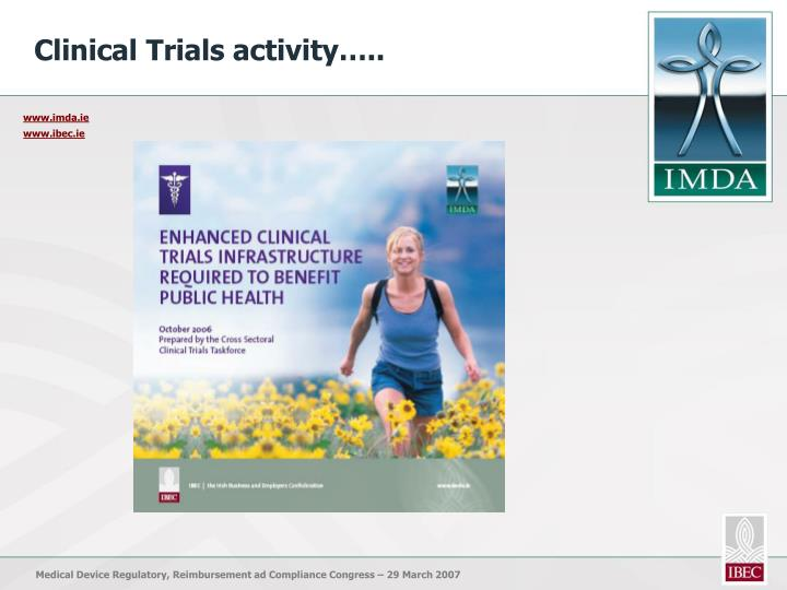 Clinical Trials activity…..