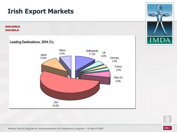 Irish Export Markets