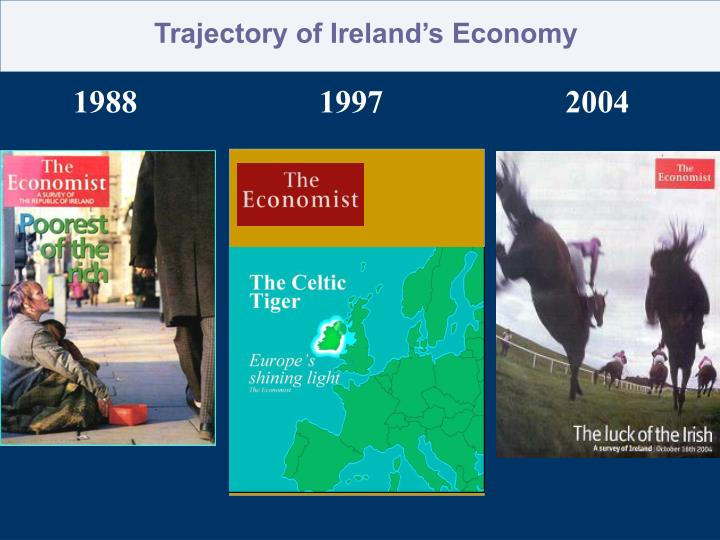 Trajectory of Ireland's Economy