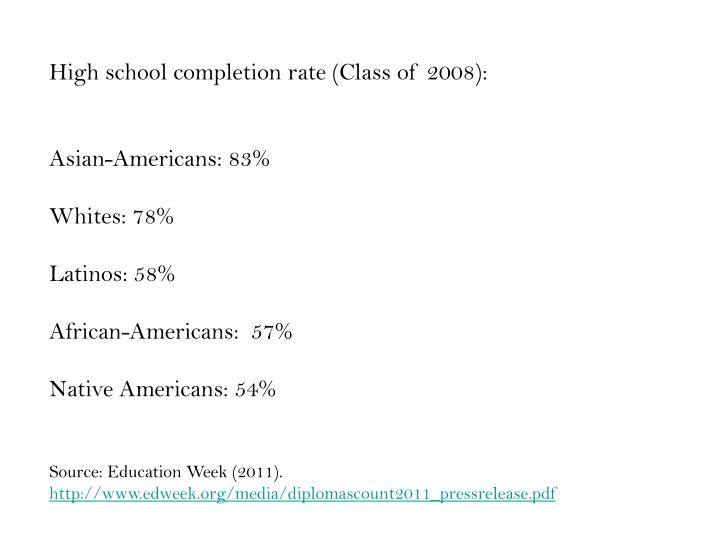 High school completion rate (Class of 2008):