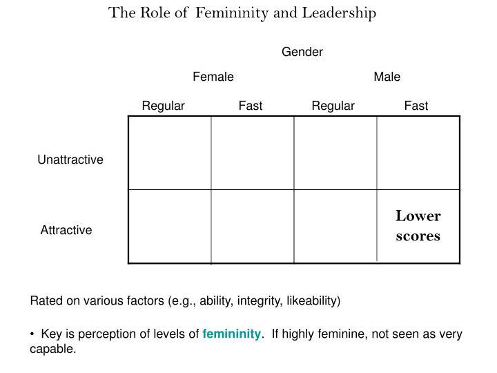 The Role of Femininity and Leadership