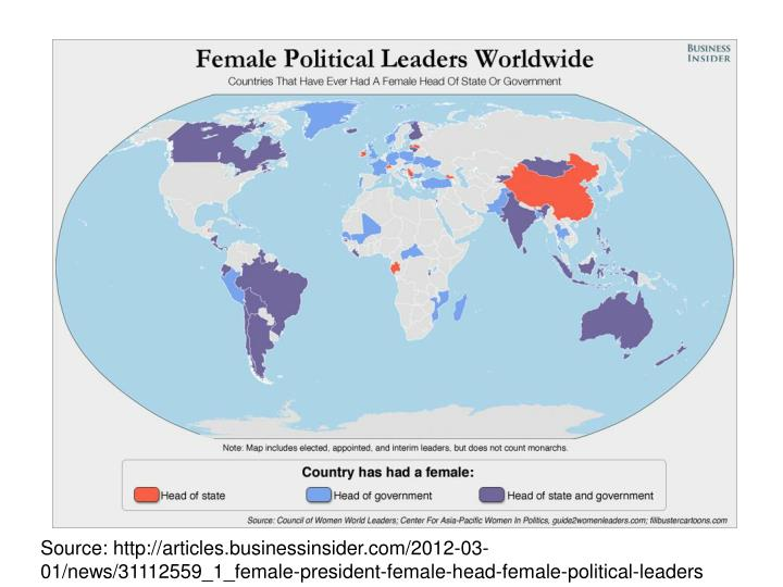 Female Heads of State