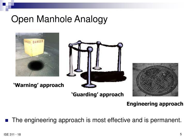 Open Manhole Analogy