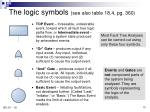 the logic symbols see also table 18 4 pg 360