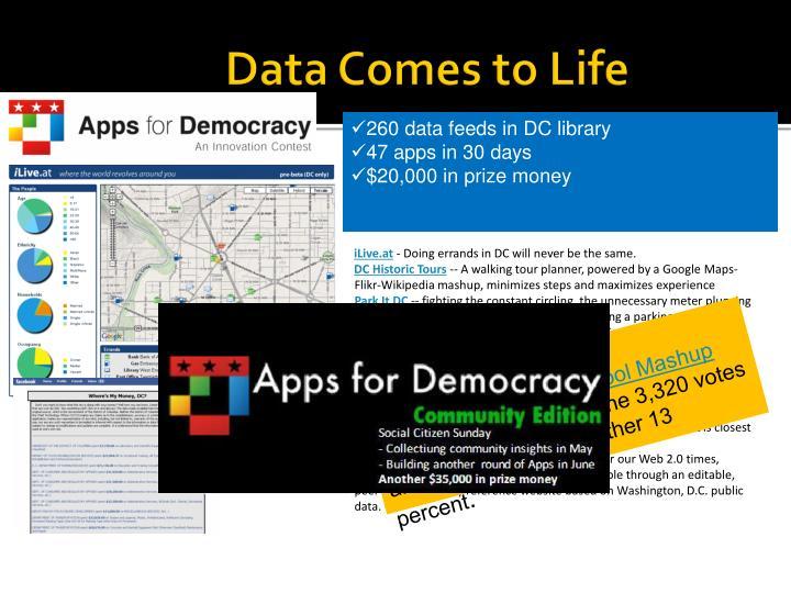 Data Comes to Life